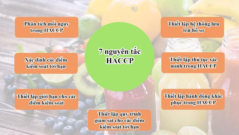 HACCP dựa trên bảy nguyên tắc