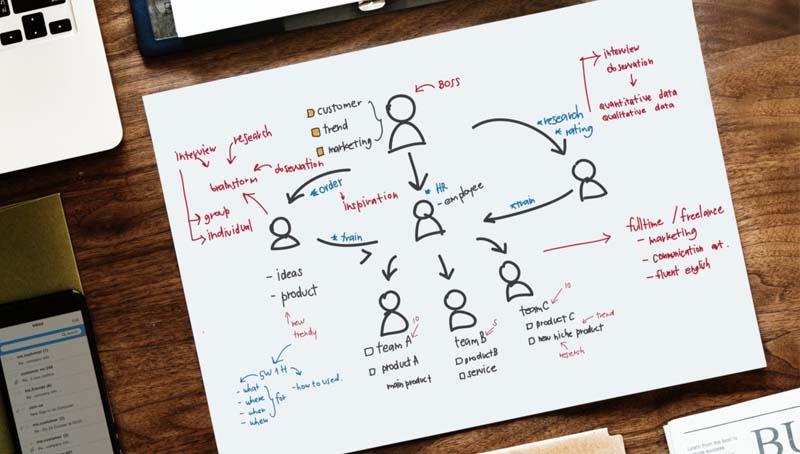 ISO 9001 là gì? Tại sao iso 9001 lại quan trọng với doanh nghiệp